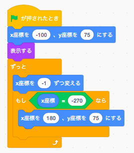 Scratchで背景を横移動させる方法!